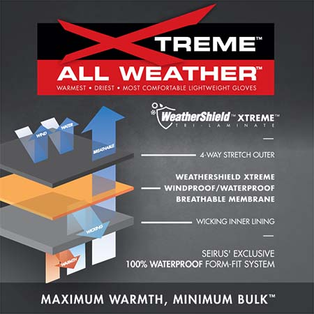 Xtreme All Weather Technology
