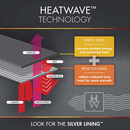 Heatwave tech information